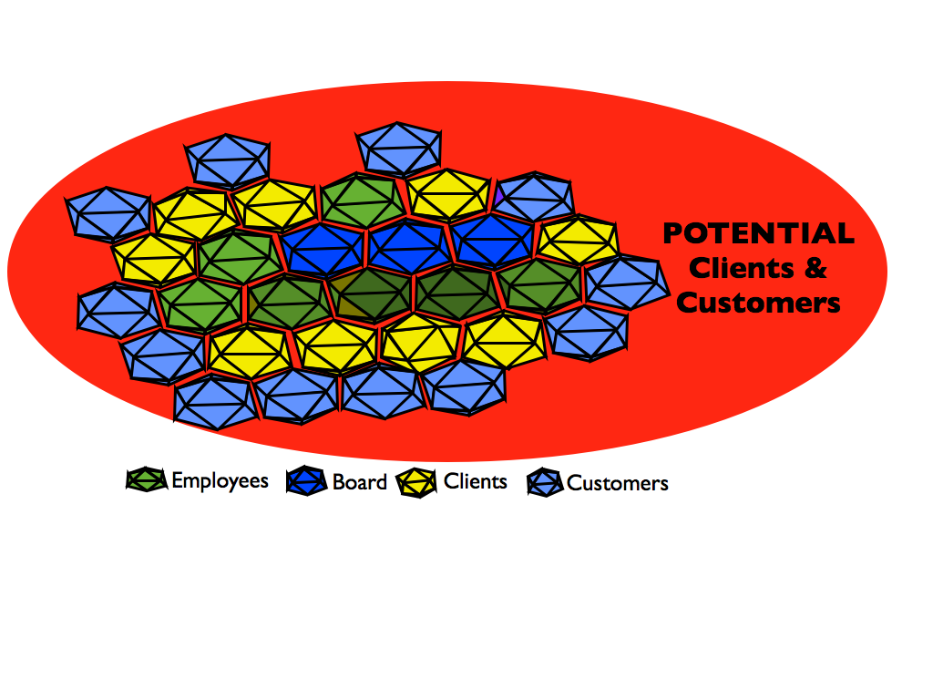 Connectiveness Blog Graphic.003